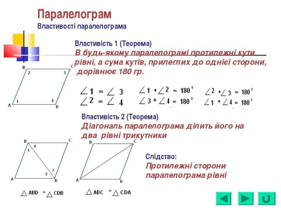 Паралелограм Властивості паралелограма Властивість 1 (Теорема) В будь-якому п...