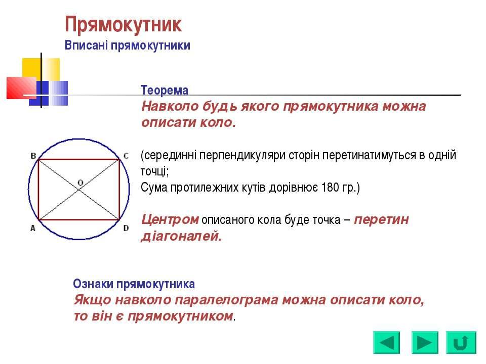 Прямокутник Вписані прямокутники Теорема Навколо будь якого прямокутника можн...
