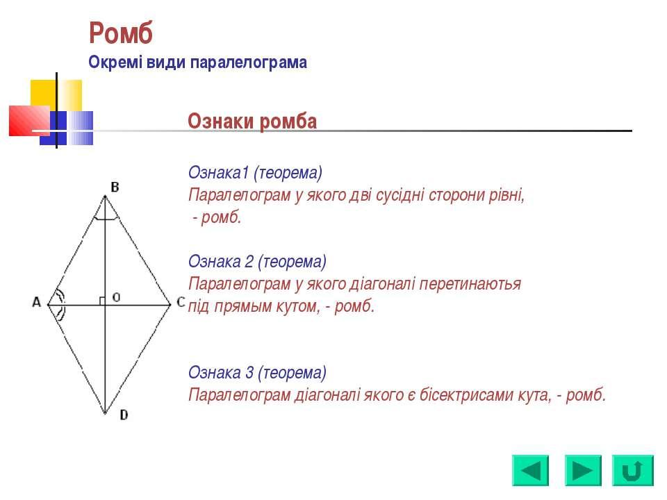 Ромб Окремі види паралелограма Ознаки ромба Ознака1 (теорема) Паралелограм у ...