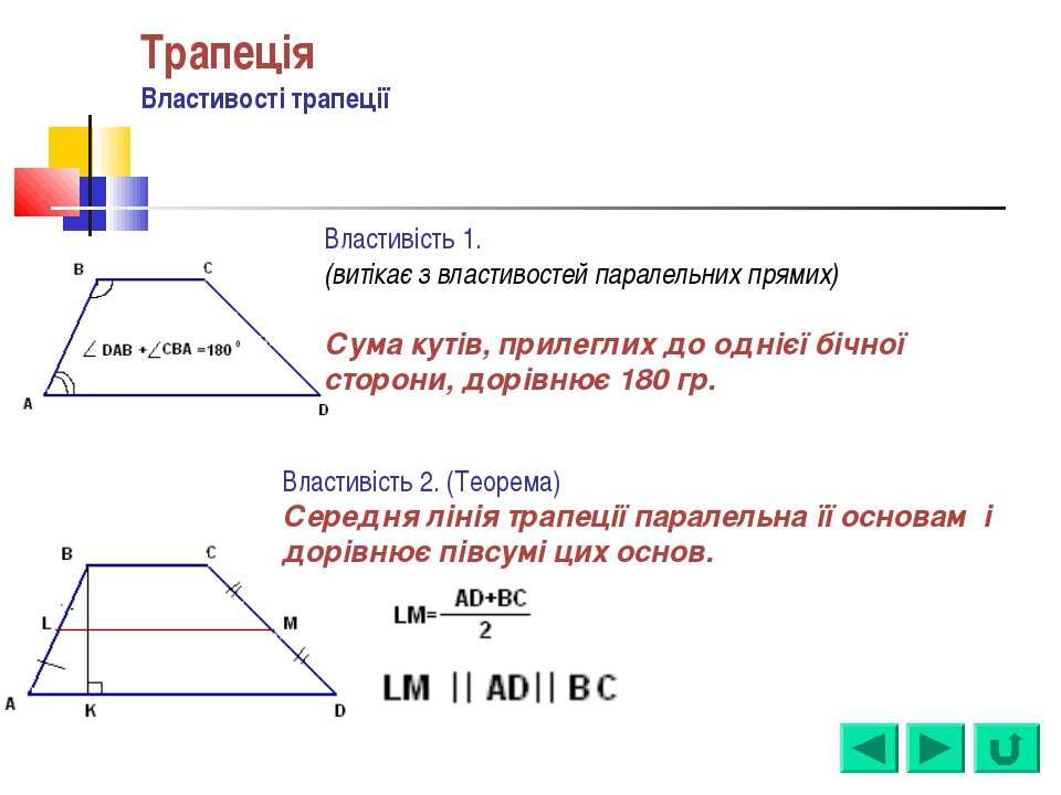Трапеція Властивості трапеції Властивість 1. (витікає з властивостей паралель...