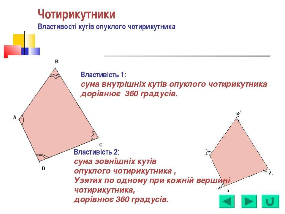 Чотирикутники Властивості кутів опуклого чотирикутника Властивість 1: сума вн...