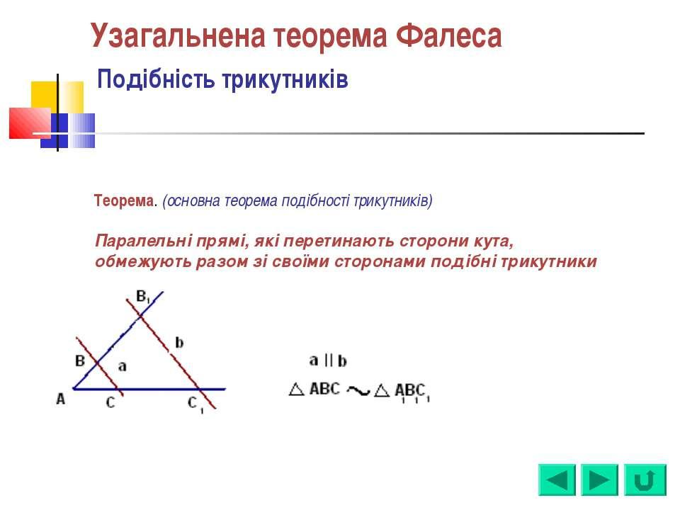 Узагальнена теорема Фалеса Подібність трикутників Теорема. (основна теорема п...