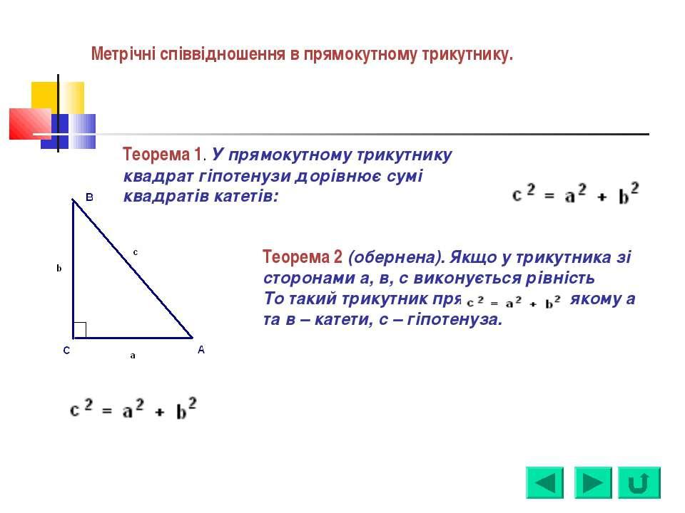 Теорема 1. У прямокутному трикутнику квадрат гіпотенузи дорівнює сумі квадрат...