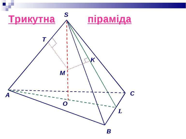 Трикутна піраміда O