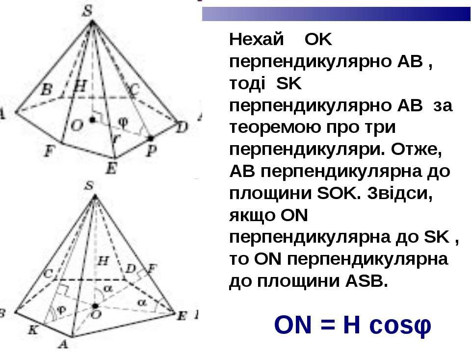 Нехай OK перпендикулярно AB , тоді SK перпендикулярно AB за теоремою про три ...