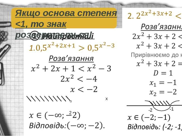 2 x -2 -1 x Якщо основа степеня
