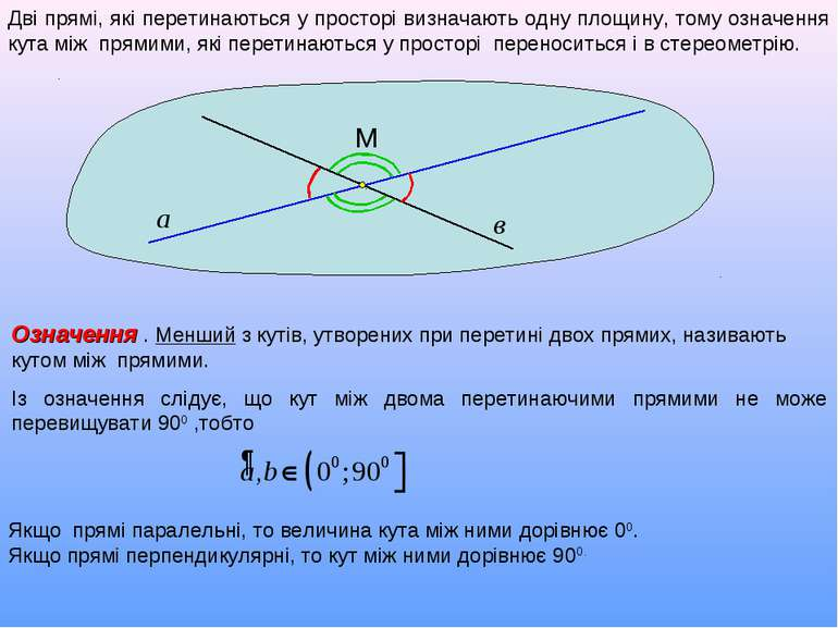 Дві прямі, які перетинаються у просторі визначають одну площину, тому означен...