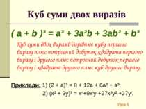 Куб суми двох виразів ( a + b )³ = a³ + 3a²b + 3ab² + b³ Куб суми двох виразі...