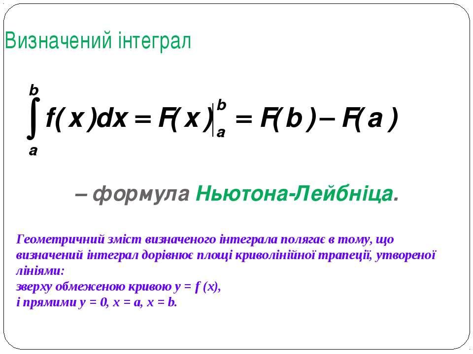Визначений інтеграл – формула Ньютона-Лейбніца. Геометричний зміст визначеног...