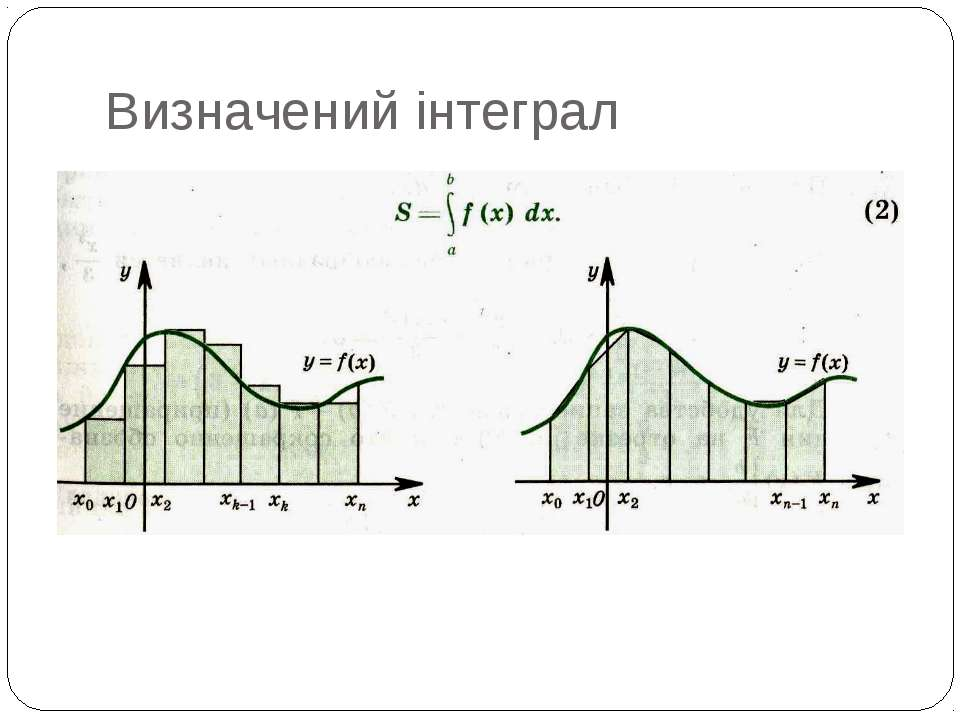 Визначений інтеграл