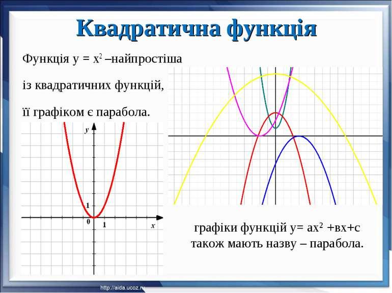 Квадратична функція Функція у = х2 –найпростіша із квадратичних функцій, її г...