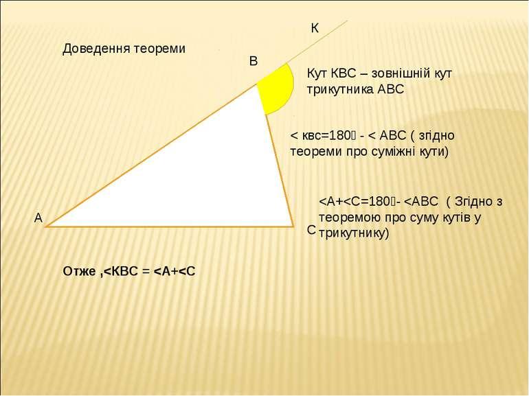 Доведення теореми А В С К Кут КВС – зовнішній кут трикутника АВС < квс=180⁰ -...