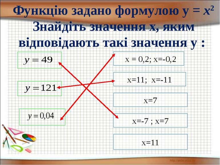 х = 0,2; х=-0,2 х=11; х=-11 х=7 х=11 х=-7 ; х=7 Функцію задано формулою у = х...