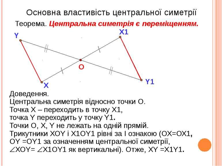 Х1 Х О Основна властивість центральної симетрії Теорема. Центральна симетрія ...