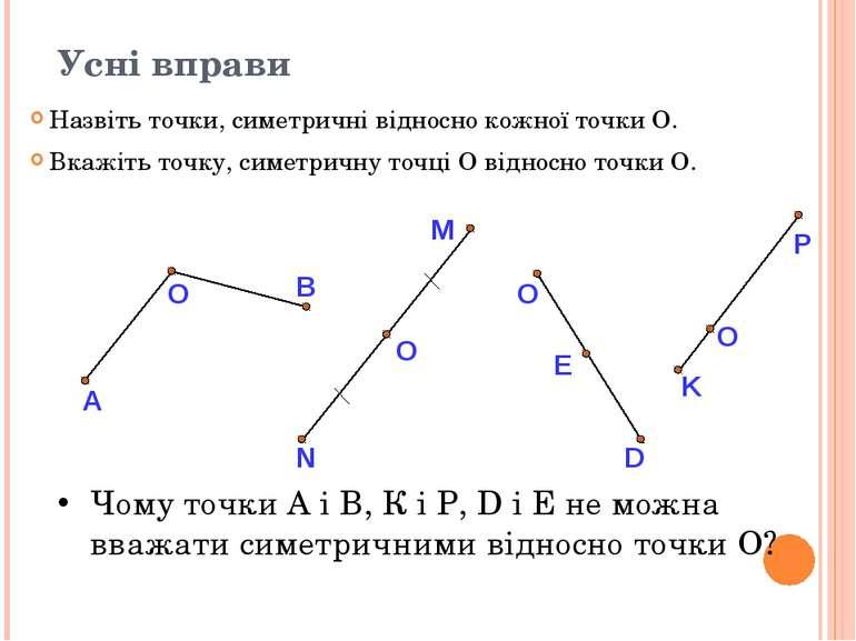 Усні вправи Назвіть точки, симетричні відносно кожної точки О. Вкажіть точку,...
