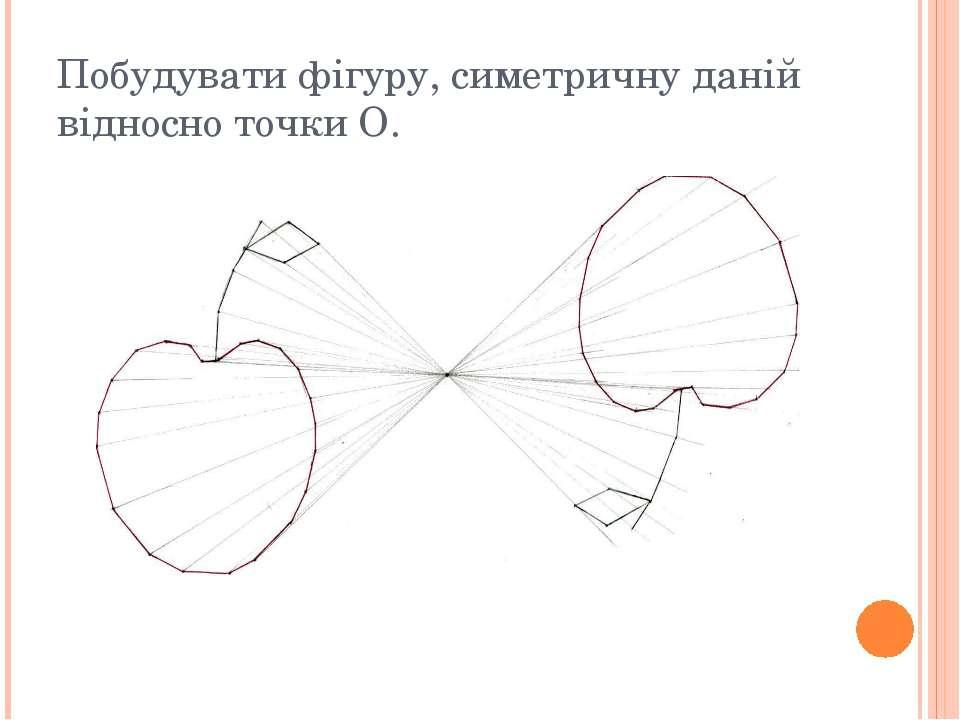 Побудувати фігуру, симетричну даній відносно точки О.
