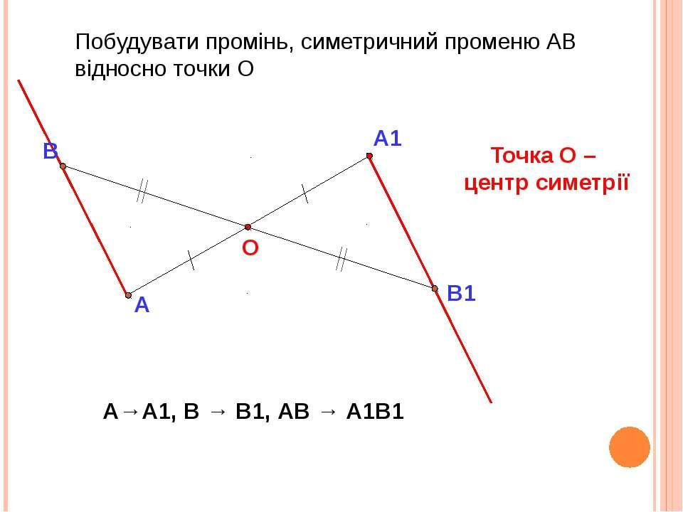 А1 О Побудувати промінь, симетричний променю АВ відносно точки О Точка О – це...