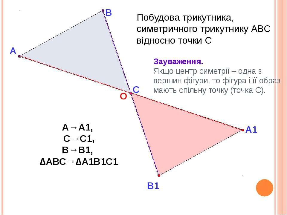 А В Зауваження. Якщо центр симетрії – одна з вершин фігури, то фігура і її об...