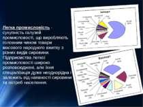Легка промисловість - сукупність галузей промисловості, що виробляють головни...