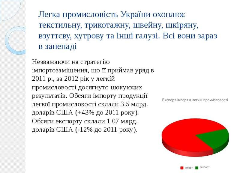 Легка промисловість України охоплює текстильну, трикотажну, швейну, шкіряну, ...
