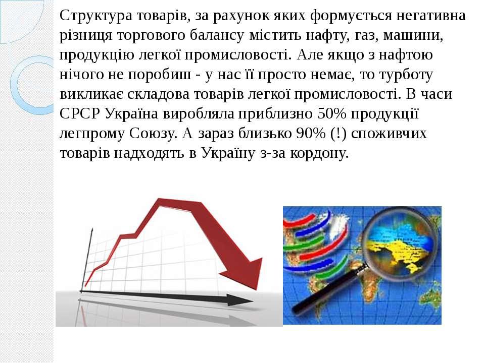 Структура товарів, за рахунок яких формується негативна різниця торгового бал...