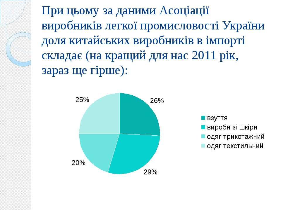 При цьому за даними Асоціації виробників легкої промисловості України доля ки...