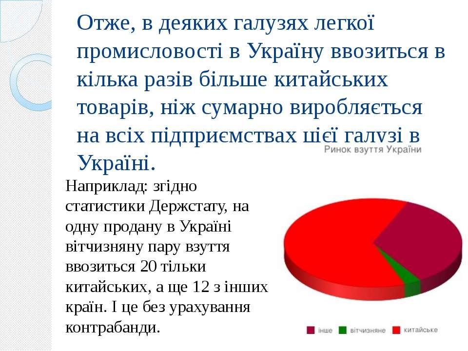 Отже, в деяких галузях легкої промисловості в Україну ввозиться в кілька разі...