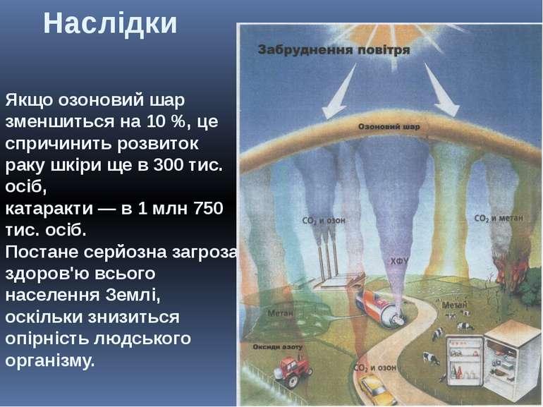 Наслідки Якщо озоновий шар зменшиться на 10 %, це спричинить розвиток раку шк...