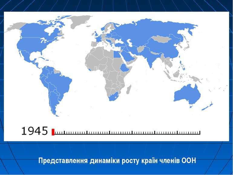 Представлення динаміки росту країн членів ООН