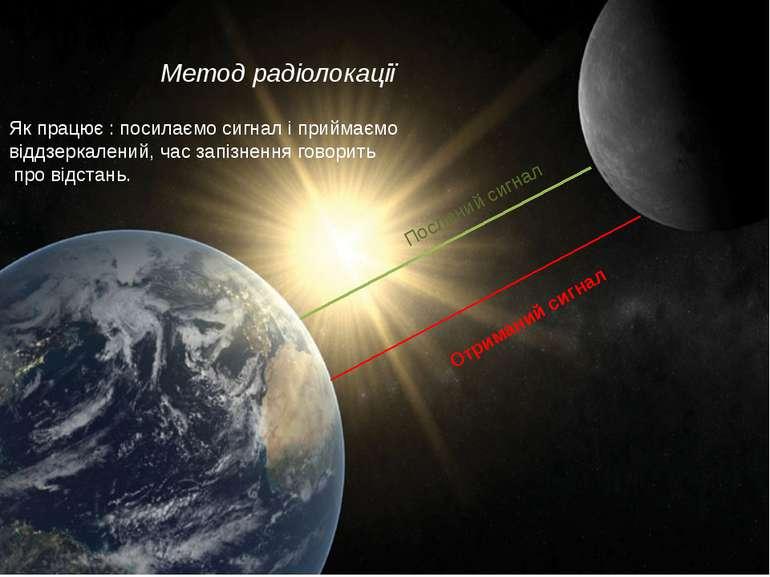 Метод радіолокації Як працює : посилаємо сигнал і приймаємо віддзеркалений, ч...