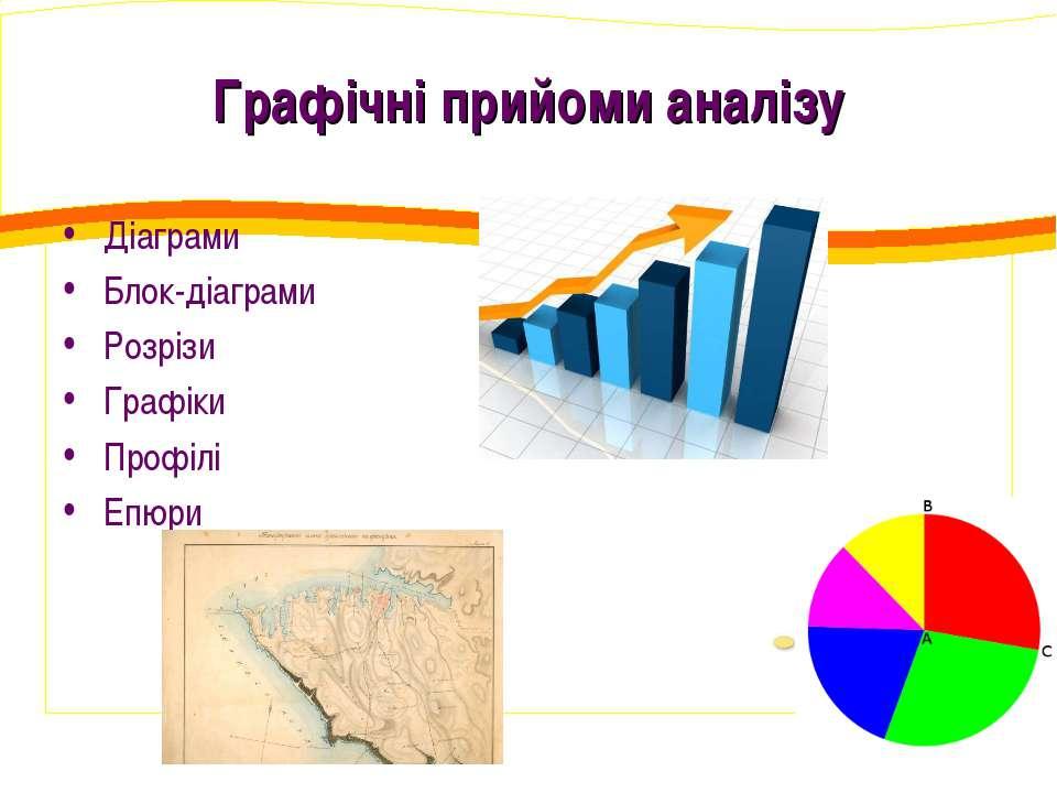 Графічні прийоми аналізу Діаграми Блок-діаграми Розрізи Графіки Профілі Епюри