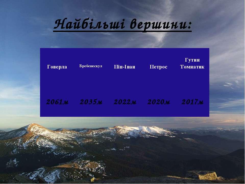Найбільші вершини: Говерла Бребенескул Піп-Іван Петрос Гутин Томнатик 2061м 2...