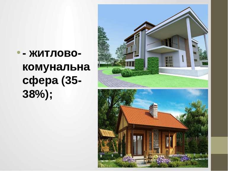 - житлово-комунальна сфера (35-38%);
