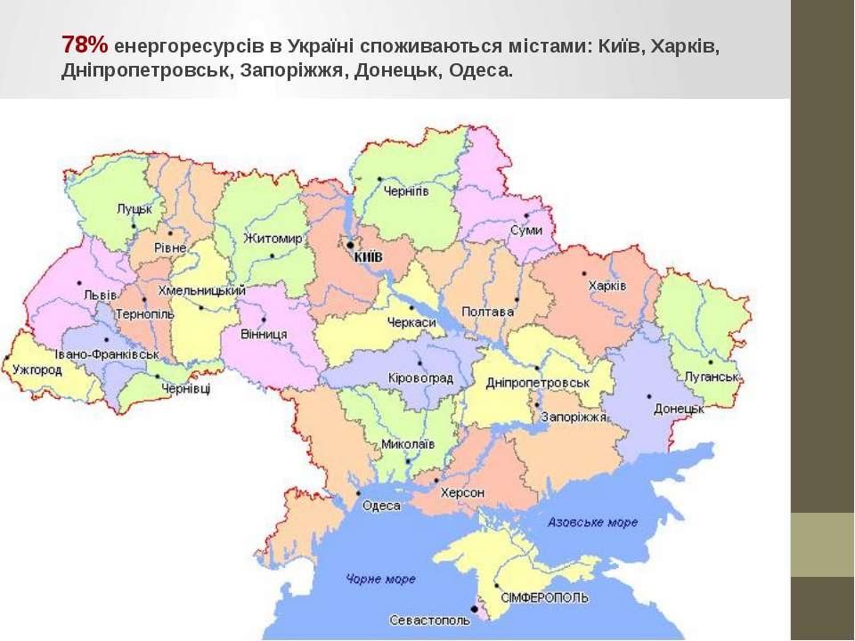 78% енергоресурсів в Україні споживаються містами: Київ, Харків, Дніпропетров...