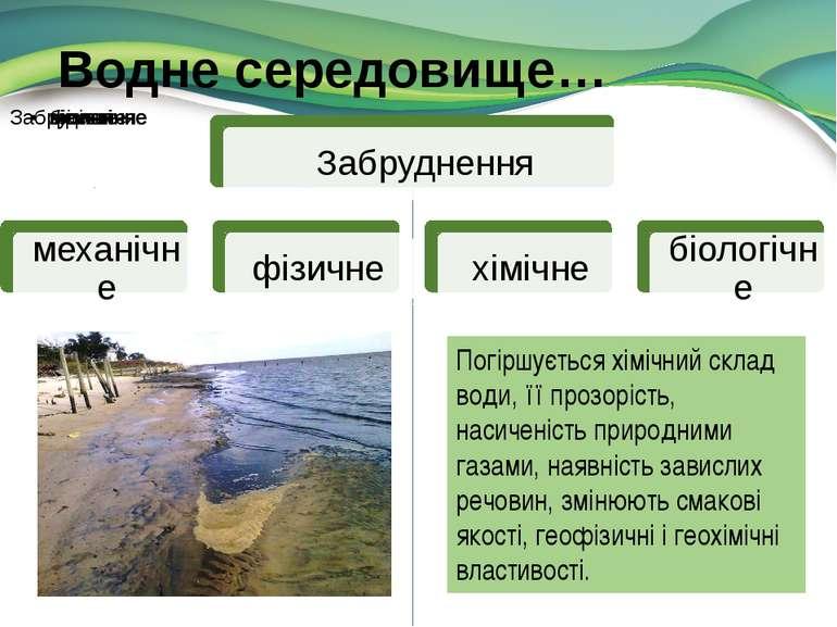 Водне середовище… Погіршується хімічний склад води, її прозорість, насиченіст...