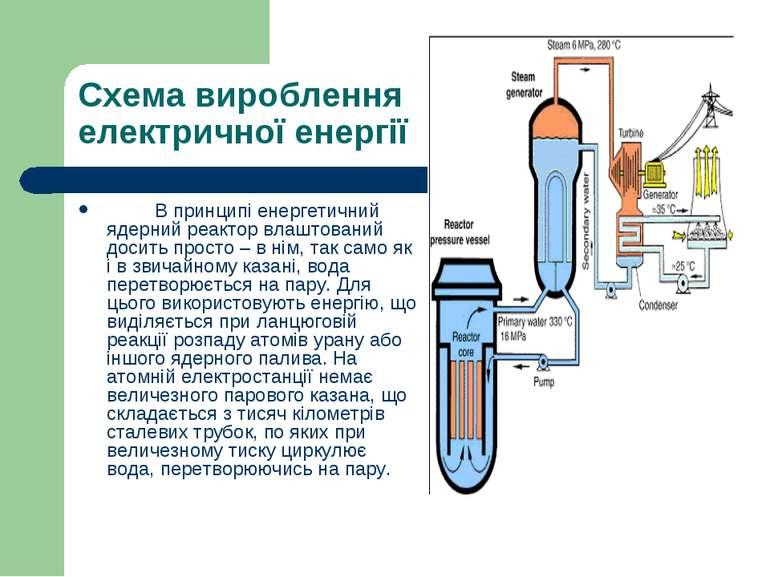 Схема вироблення електричної енергії В принципі енергетичний ядерний реактор ...