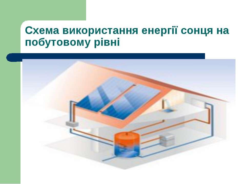 Схема використання енергії сонця на побутовому рівні