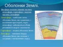 Оболонки Землі. Біосфера охоплює нижню частину атмосфери, гідросферу і верхню...