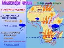 Канарська 1. СОНЯЧНА РАДІАЦІЯ 140-200 ккал/см2 на рік 140 ккал/см2 на рік 200...