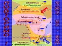 Екваторіальний Субекваторіальний Тропічний Тропічний а) континентальний а) ко...