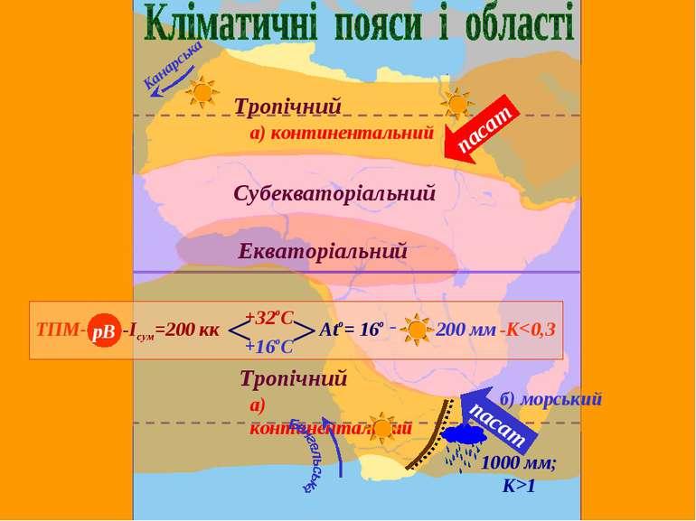 Екваторіальний Субекваторіальний Тропічний Тропічний ТПМ- рВ -Ісум=200 кк +32...