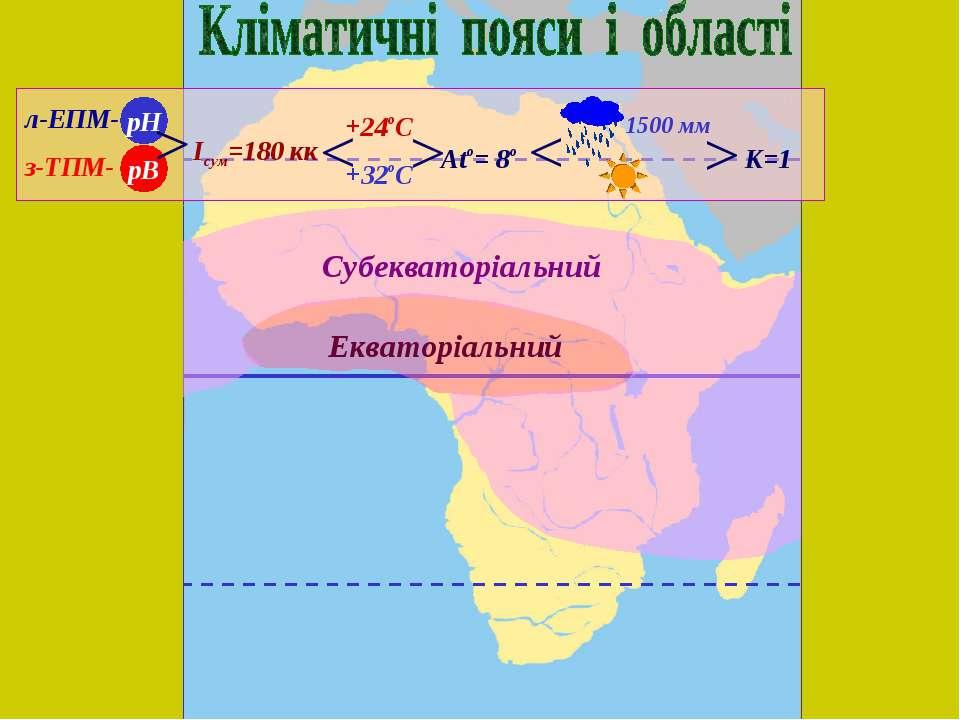 Екваторіальний л-ЕПМ- рН Ісум=180 кк +24оС ^ ^ Аto= 8o К=1 +32оС з-ТПМ- рВ ^ ...
