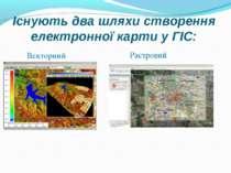 Існують два шляхи створення електронної карти у ГІС: Векторний Растровий