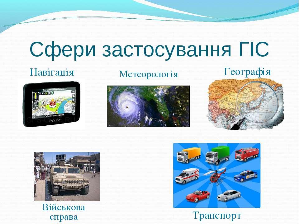 Сфери застосування ГІС Навігація Географія Метеорологія Транспорт Військова с...