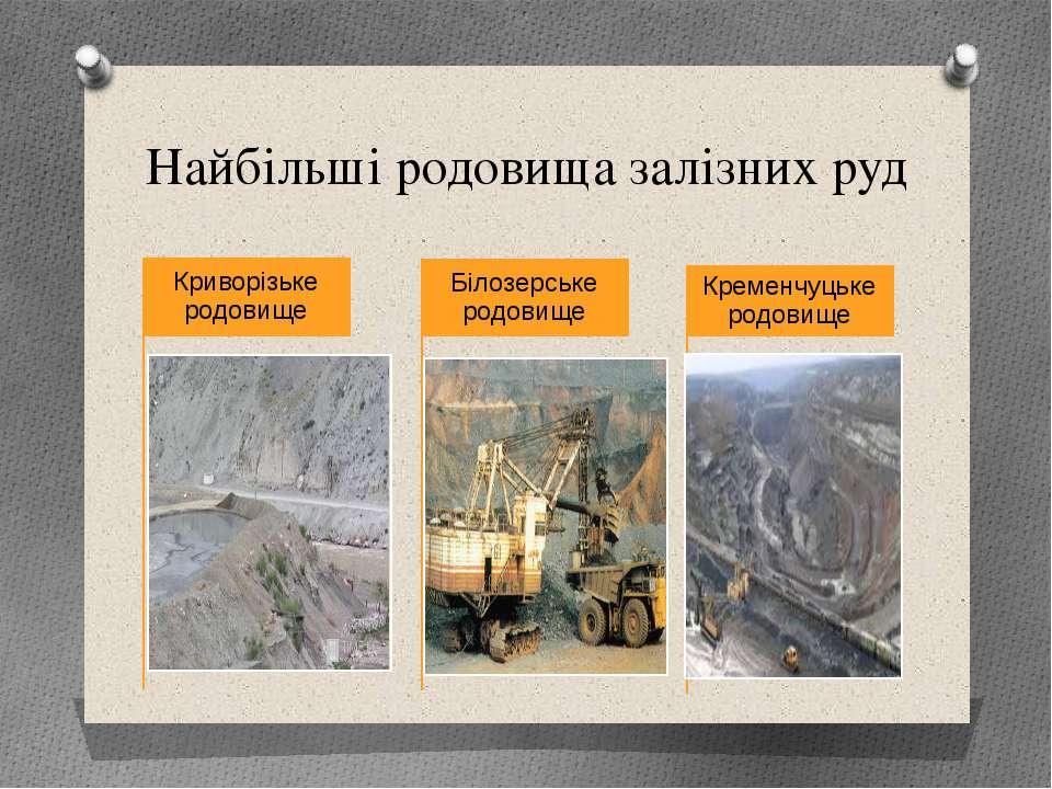Найбiльшi родовища залiзних руд