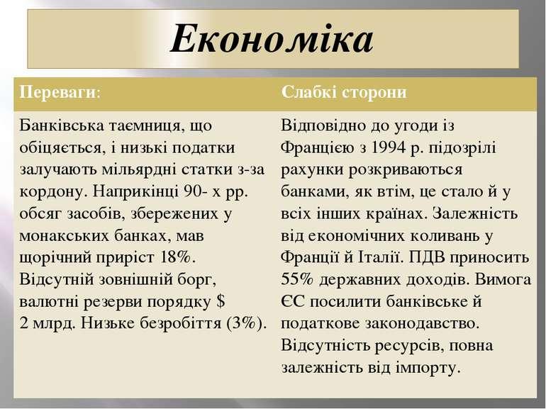 Економіка Переваги: Слабкісторони Банківськатаємниця,щообіцяється,інизькіпода...