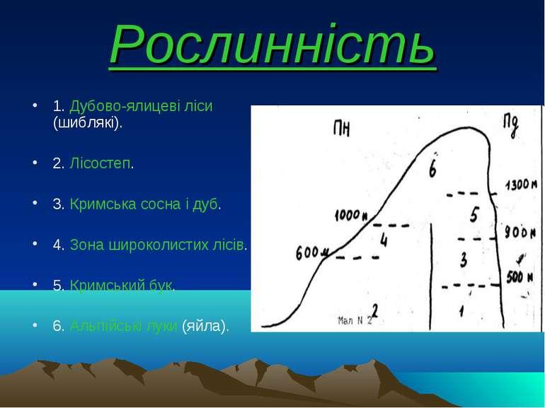 Рослинність 1. Дубово-ялицеві ліси (шиблякі). 2. Лісостеп. 3. Кримська сосна ...