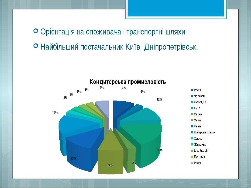 Орієнтація на споживача і транспортні шляхи. Найбільший постачальник Київ, Дн...