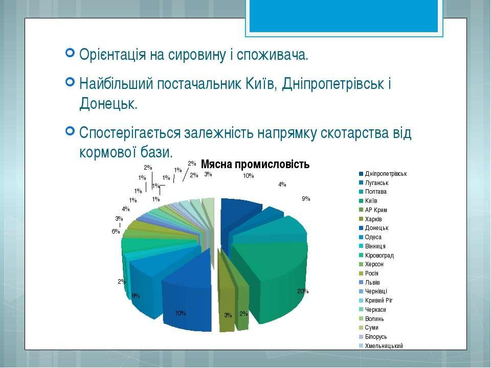Орієнтація на сировину і споживача. Найбільший постачальник Київ, Дніпропетрі...