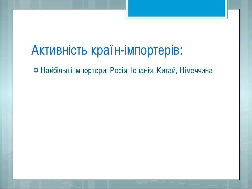 Активність країн-імпортерів: Найбільші імпортери: Росія, Іспанія, Китай, Німе...
